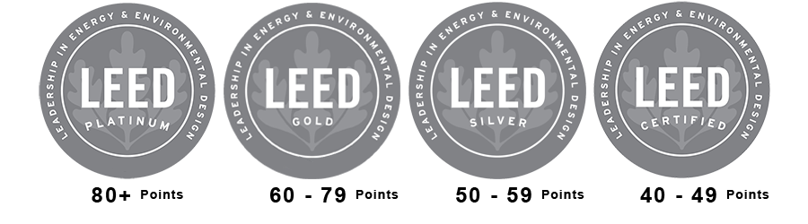 2012 to present leed certification levels